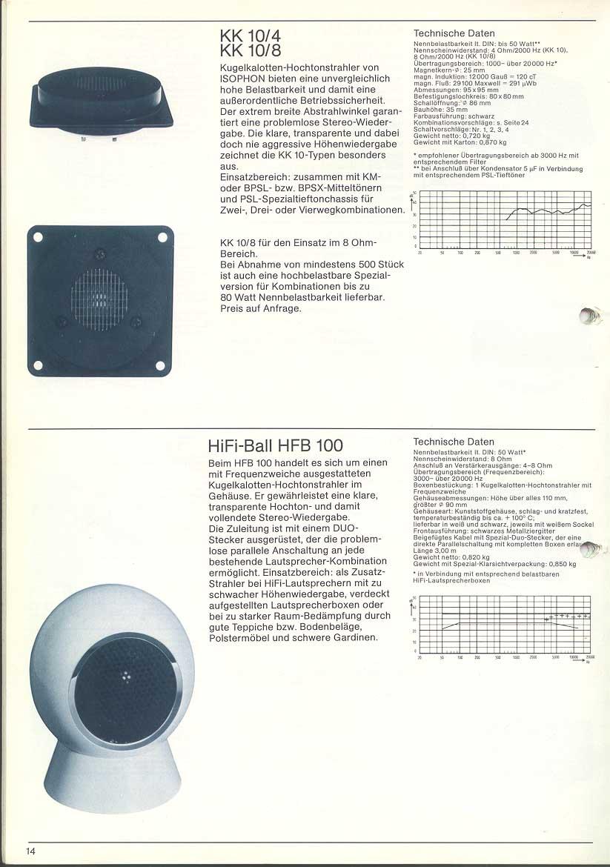 Audio System P-CAP Kondensator 1,5F