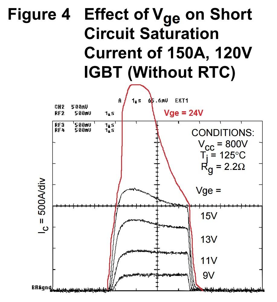Tesla coil large DRSSTC CM600 IGBT RTC VGE