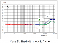 case_d_graph