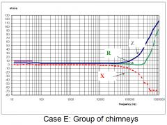 case_e_graph