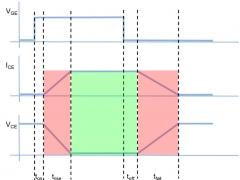 Tesla Coil DRSSTC design guide  igbt linear region