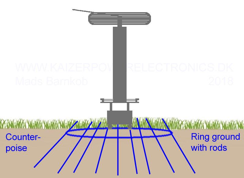 Grounding, circuit protection and EMI | Kaizer Power Electronics