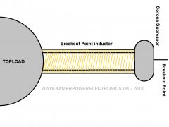 breakout_point_inductor