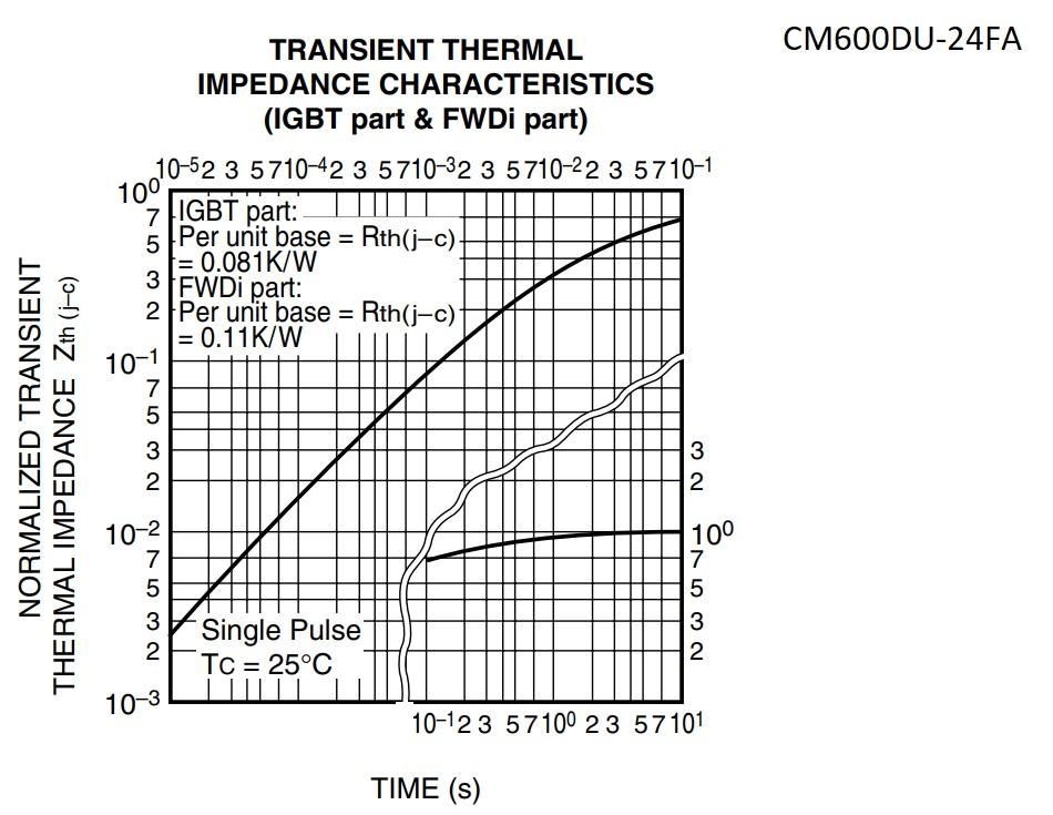IGBT selection for Tesla coils or ZCS inverters   Kaizer