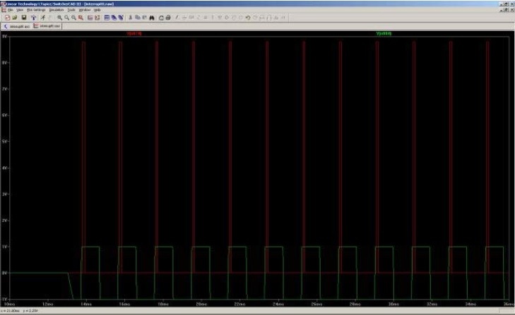 Tesla coil musical midi audio interrupter waveform