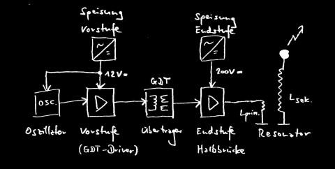tesla coil function block diagram