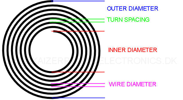 Spiral coil inductance calculator